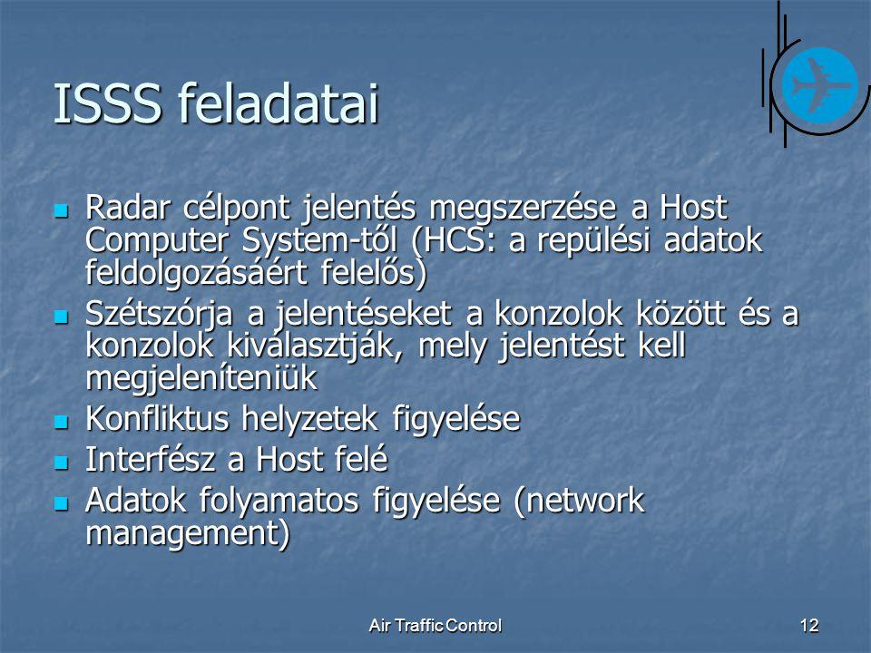 Air Traffic Control12 ISSS feladatai Radar célpont jelentés megszerzése a Host Computer System-től (HCS: a repülési adatok feldolgozásáért felelős) Radar célpont jelentés megszerzése a Host Computer System-től (HCS: a repülési adatok feldolgozásáért felelős) Szétszórja a jelentéseket a konzolok között és a konzolok kiválasztják, mely jelentést kell megjeleníteniük Szétszórja a jelentéseket a konzolok között és a konzolok kiválasztják, mely jelentést kell megjeleníteniük Konfliktus helyzetek figyelése Konfliktus helyzetek figyelése Interfész a Host felé Interfész a Host felé Adatok folyamatos figyelése (network management) Adatok folyamatos figyelése (network management)