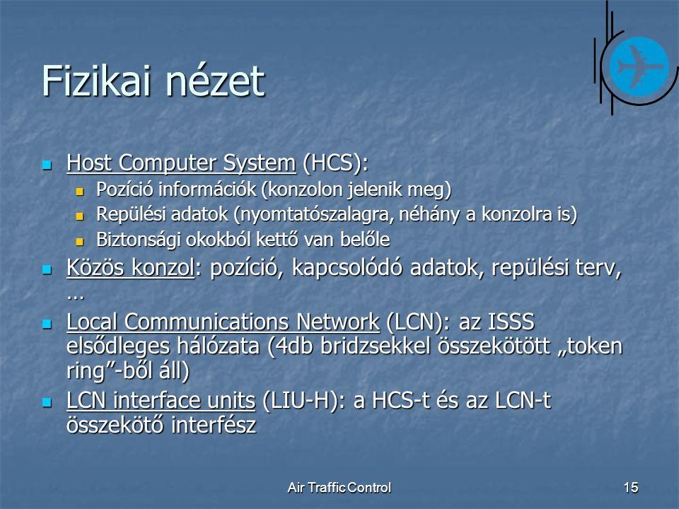 """Air Traffic Control15 Fizikai nézet Host Computer System (HCS): Host Computer System (HCS): Pozíció információk (konzolon jelenik meg) Pozíció információk (konzolon jelenik meg) Repülési adatok (nyomtatószalagra, néhány a konzolra is) Repülési adatok (nyomtatószalagra, néhány a konzolra is) Biztonsági okokból kettő van belőle Biztonsági okokból kettő van belőle Közös konzol: pozíció, kapcsolódó adatok, repülési terv, … Közös konzol: pozíció, kapcsolódó adatok, repülési terv, … Local Communications Network (LCN): az ISSS elsődleges hálózata (4db bridzsekkel összekötött """"token ring -ből áll) Local Communications Network (LCN): az ISSS elsődleges hálózata (4db bridzsekkel összekötött """"token ring -ből áll) LCN interface units (LIU-H): a HCS-t és az LCN-t összekötő interfész LCN interface units (LIU-H): a HCS-t és az LCN-t összekötő interfész"""