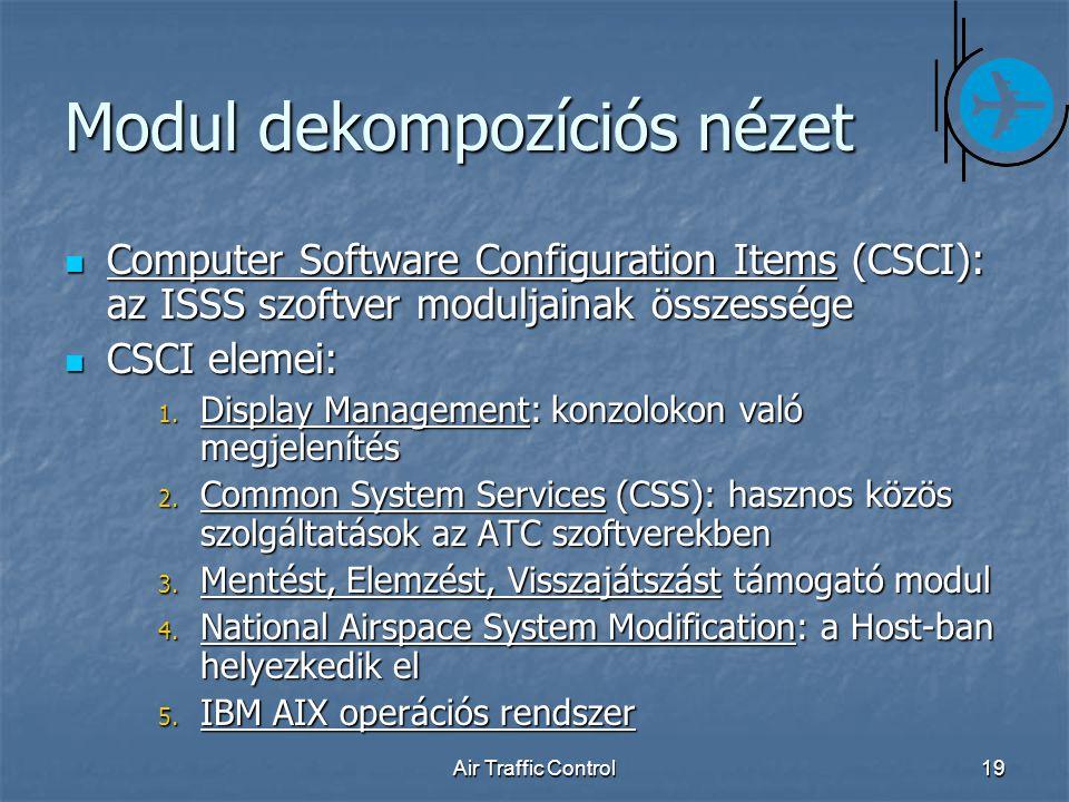 Air Traffic Control19 Modul dekompozíciós nézet Computer Software Configuration Items (CSCI): az ISSS szoftver moduljainak összessége Computer Software Configuration Items (CSCI): az ISSS szoftver moduljainak összessége CSCI elemei: CSCI elemei: 1.