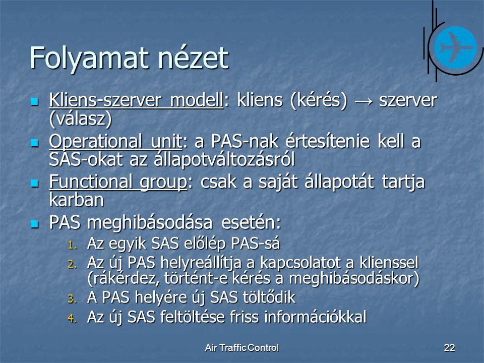 Air Traffic Control22 Folyamat nézet Kliens-szerver modell: kliens (kérés) → szerver (válasz) Kliens-szerver modell: kliens (kérés) → szerver (válasz) Operational unit: a PAS-nak értesítenie kell a SAS-okat az állapotváltozásról Operational unit: a PAS-nak értesítenie kell a SAS-okat az állapotváltozásról Functional group: csak a saját állapotát tartja karban Functional group: csak a saját állapotát tartja karban PAS meghibásodása esetén: PAS meghibásodása esetén: 1.