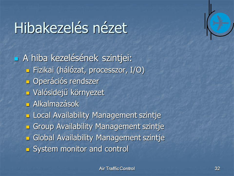 Air Traffic Control32 Hibakezelés nézet A hiba kezelésének szintjei: A hiba kezelésének szintjei: Fizikai (hálózat, processzor, I/O) Fizikai (hálózat, processzor, I/O) Operációs rendszer Operációs rendszer Valósidejű környezet Valósidejű környezet Alkalmazások Alkalmazások Local Availability Management szintje Local Availability Management szintje Group Availability Management szintje Group Availability Management szintje Global Availability Management szintje Global Availability Management szintje System monitor and control System monitor and control