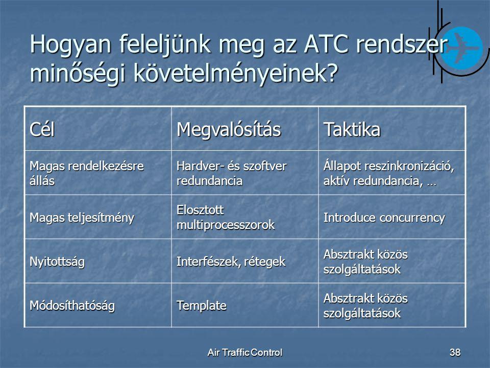 Air Traffic Control38 Hogyan feleljünk meg az ATC rendszer minőségi követelményeinek.