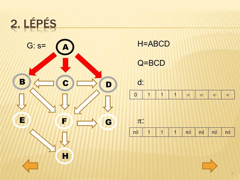 G: s= H=ABCD Q=BCD d:  : A C D G F E H B 111nil 111  0  6