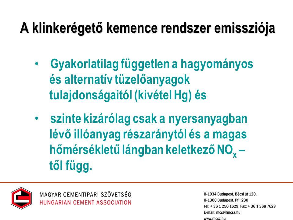 A klinkerégető kemence rendszer emissziója Gyakorlatilag független a hagyományos és alternatív tüzelőanyagok tulajdonságaitól (kivétel Hg) és szinte k