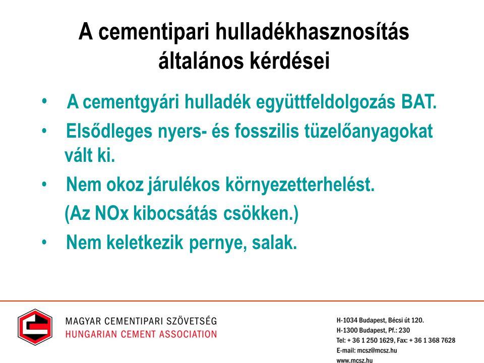 A cementgyári hulladék együttfeldolgozás BAT. Elsődleges nyers- és fosszilis tüzelőanyagokat vált ki. Nem okoz járulékos környezetterhelést. (Az NOx k