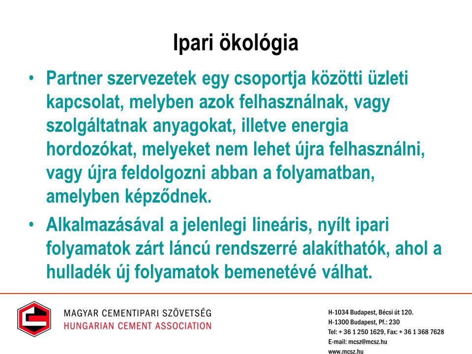 Ipari ökológia Partner szervezetek egy csoportja közötti üzleti kapcsolat, melyben azok felhasználnak, vagy szolgáltatnak anyagokat, illetve energia h