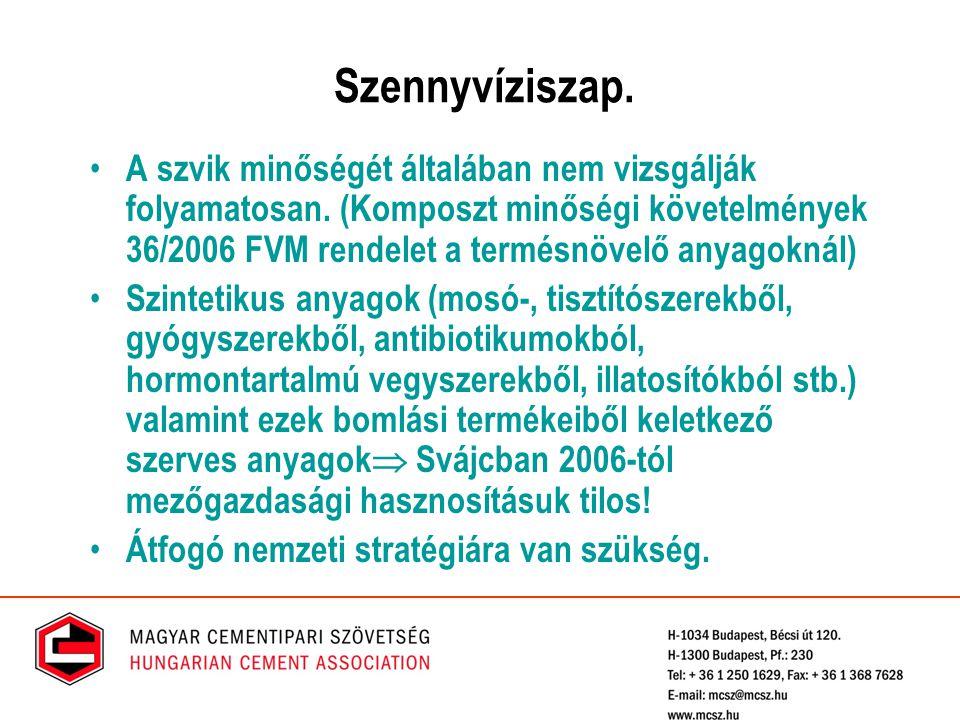 Szennyvíziszap. A szvik minőségét általában nem vizsgálják folyamatosan. (Komposzt minőségi követelmények 36/2006 FVM rendelet a termésnövelő anyagokn