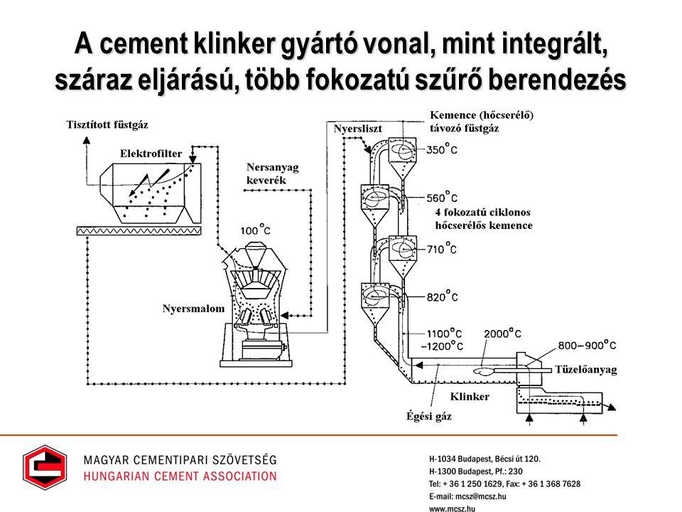 Gáz és anyaghőmérsékletek egy kalcinátoros kemencerendszerben kapcsolt üzem esetén