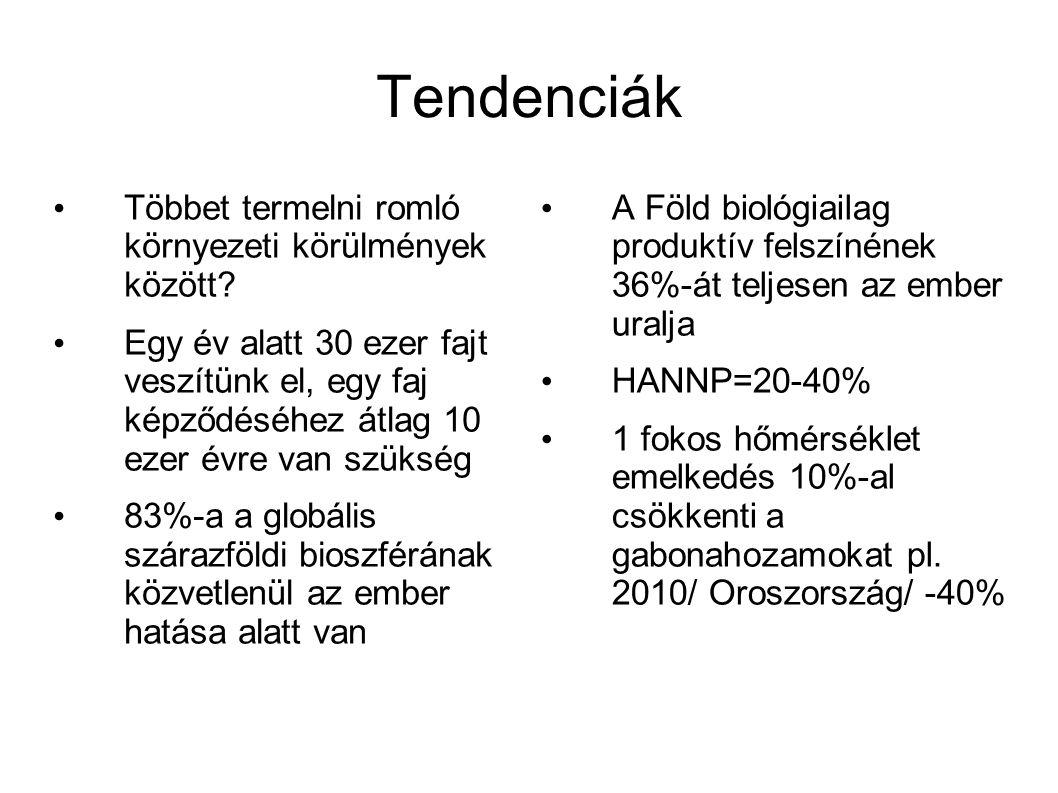 Tendenciák Többet termelni romló környezeti körülmények között.