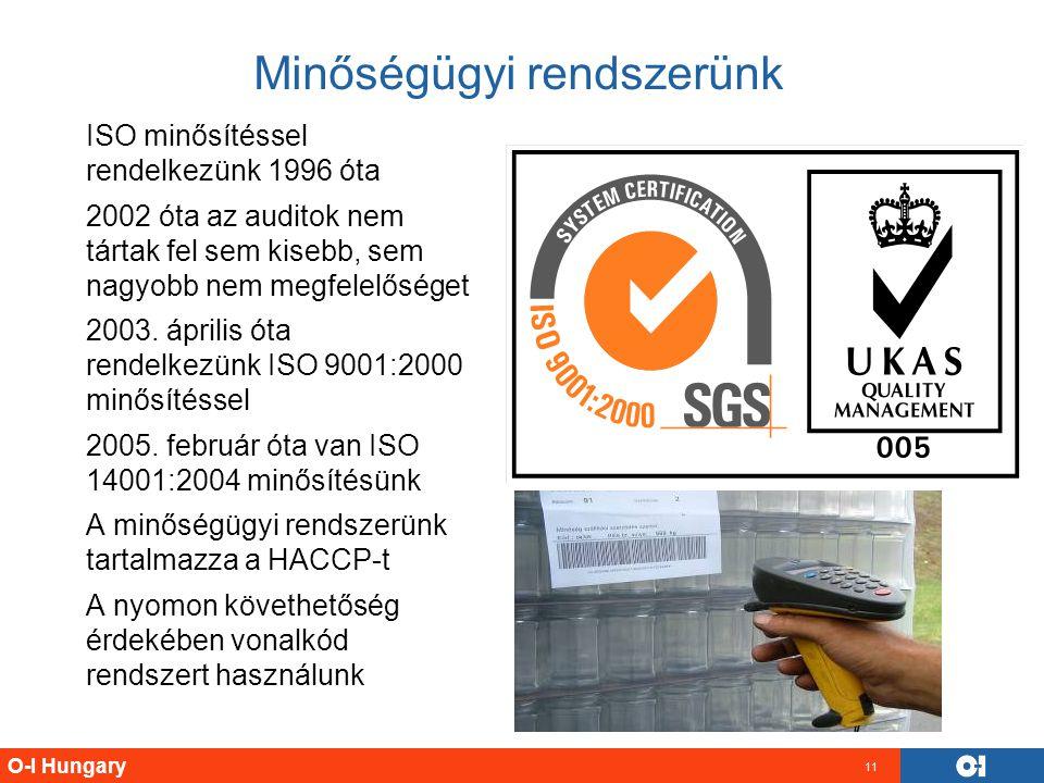 O-I Hungary 11 Minőségügyi rendszerünk ISO minősítéssel rendelkezünk 1996 óta 2002 óta az auditok nem tártak fel sem kisebb, sem nagyobb nem megfelelő