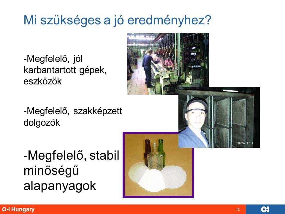 O-I Hungary 12 Mi szükséges a jó eredményhez? -Megfelelő, jól karbantartott gépek, eszközök -Megfelelő, szakképzett dolgozók -Megfelelő, stabil minősé