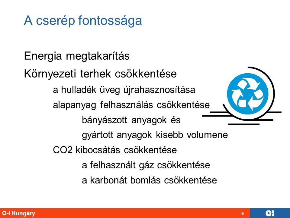 O-I Hungary 15 A cserép fontossága Energia megtakarítás Környezeti terhek csökkentése a hulladék üveg újrahasznosítása alapanyag felhasználás csökkent