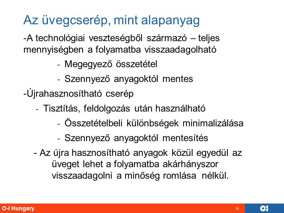 O-I Hungary 16 Az üvegcserép, mint alapanyag -A technológiai veszteségből származó – teljes mennyiségben a folyamatba visszaadagolható - Megegyező öss