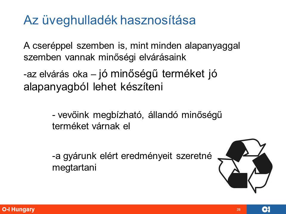 O-I Hungary 28 Az üveghulladék hasznosítása A cseréppel szemben is, mint minden alapanyaggal szemben vannak minőségi elvárásaink -az elvárás oka – jó