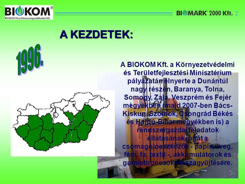 A KEZDETEK: Szelektív hulladékgyűjtés intézményekben, irodákban (a Környezetünkért Közalapítvány közreműködésével) A BIOKOM Kft.
