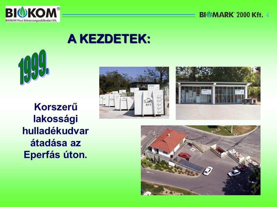 A BIOKOM Kft.100%-os tulajdonú leányvállalata, a BIOMARK 2000 Kft.