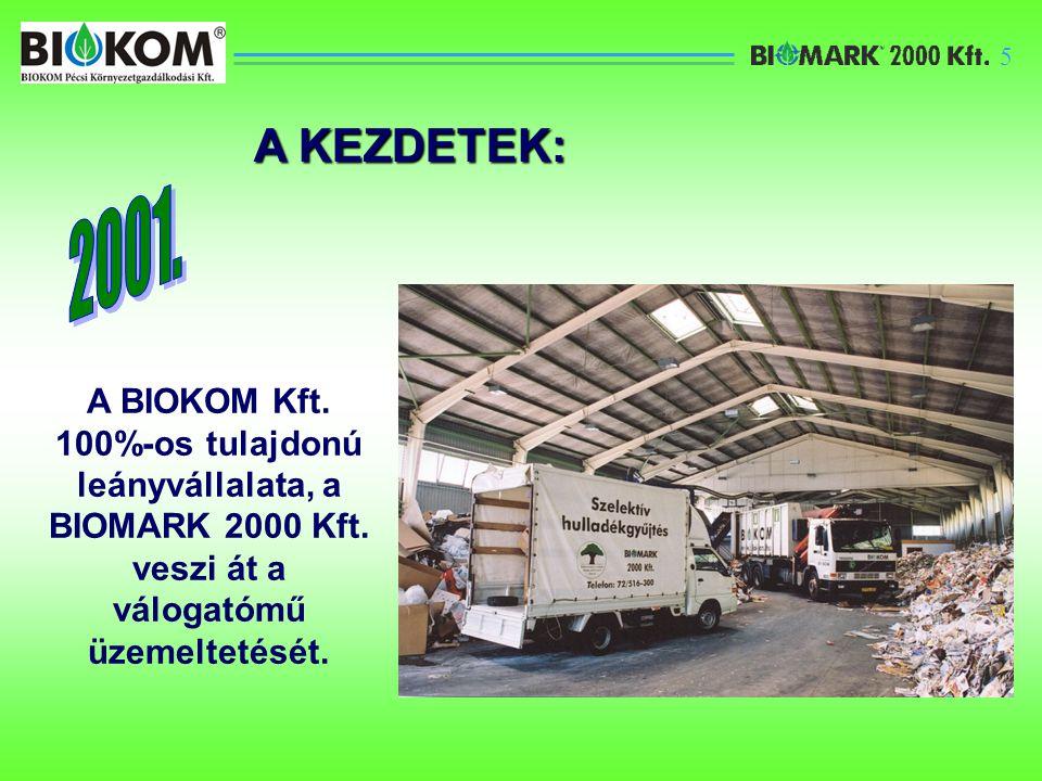 A BIOKOM Kft. 100%-os tulajdonú leányvállalata, a BIOMARK 2000 Kft.