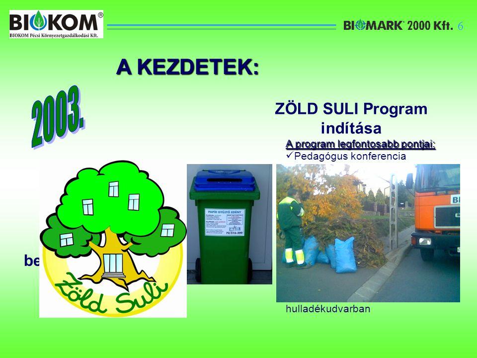 6 Lépcsőházi papírgyűjtés, valamint a zöldhulladék begyűjtés indítása.