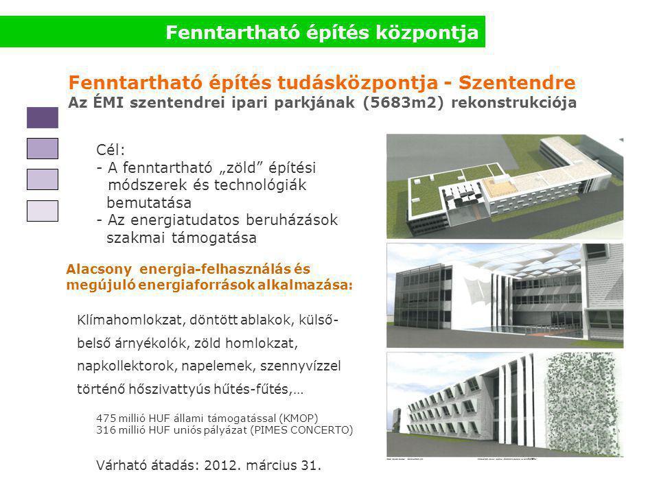 Fenntartható építés központja Fenntartható építés tudásközpontja - Szentendre Az ÉMI szentendrei ipari parkjának (5683m2) rekonstrukciója Cél: - A fen