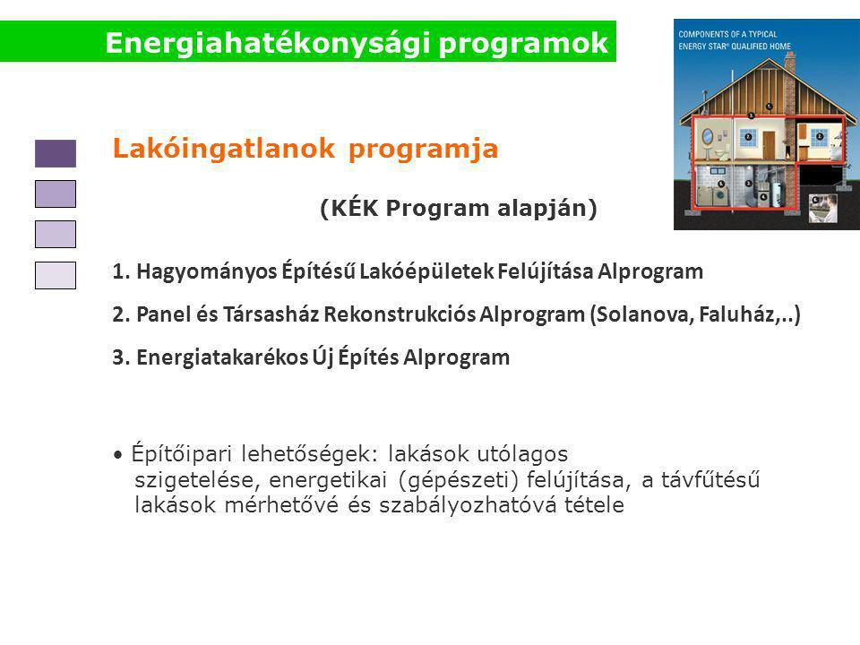 Energiahatékonysági programok Lakóingatlanok programja (KÉK Program alapján) 1.