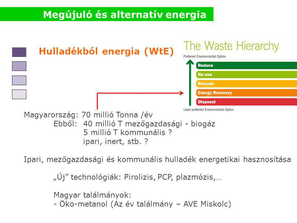 Hulladékból energia (WtE) Magyarország: 70 millió Tonna /év Ebből:40 millió T mezőgazdasági - biogáz 5 millió T kommunális ? ipari, inert, stb. ? Ipar