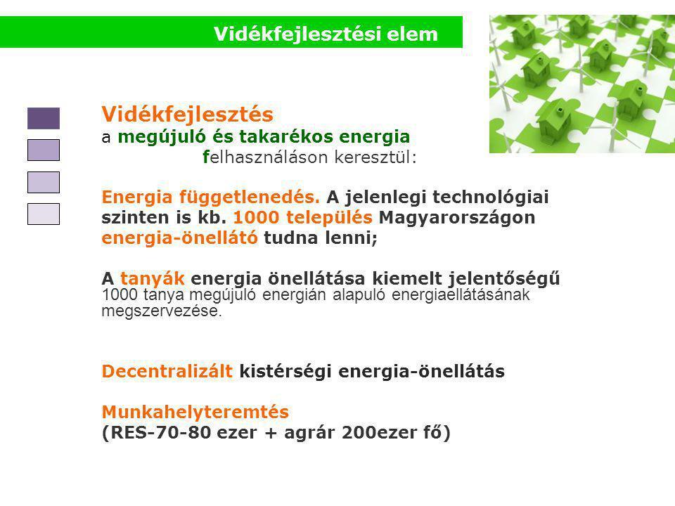 Vidékfejlesztési elem Vidékfejlesztés a megújuló és takarékos energia felhasználáson keresztül: Energia függetlenedés. A jelenlegi technológiai szinte
