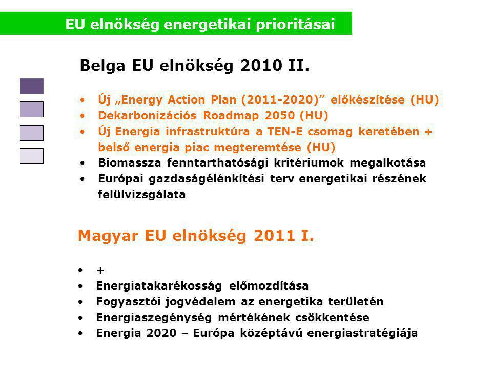 EU elnökség energetikai prioritásai Magyar EU elnökség 2011 I. + Energiatakarékosság előmozdítása Fogyasztói jogvédelem az energetika területén Energi