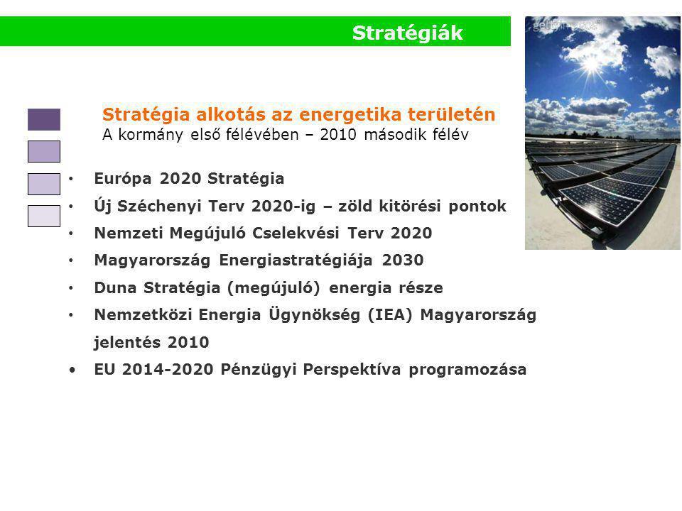 Stratégiák Stratégia alkotás az energetika területén A kormány első félévében – 2010 második félév Európa 2020 Stratégia Új Széchenyi Terv 2020-ig – zöld kitörési pontok Nemzeti Megújuló Cselekvési Terv 2020 Magyarország Energiastratégiája 2030 Duna Stratégia (megújuló) energia része Nemzetközi Energia Ügynökség (IEA) Magyarország jelentés 2010 EU 2014-2020 Pénzügyi Perspektíva programozása