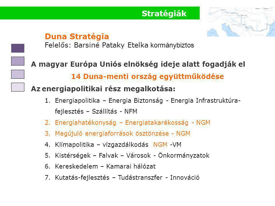 Stratégiák Duna Stratégia Felelős: Barsiné Pataky Etelka kormánybiztos A magyar Európa Uniós elnökség ideje alatt fogadják el 14 Duna-menti ország egy