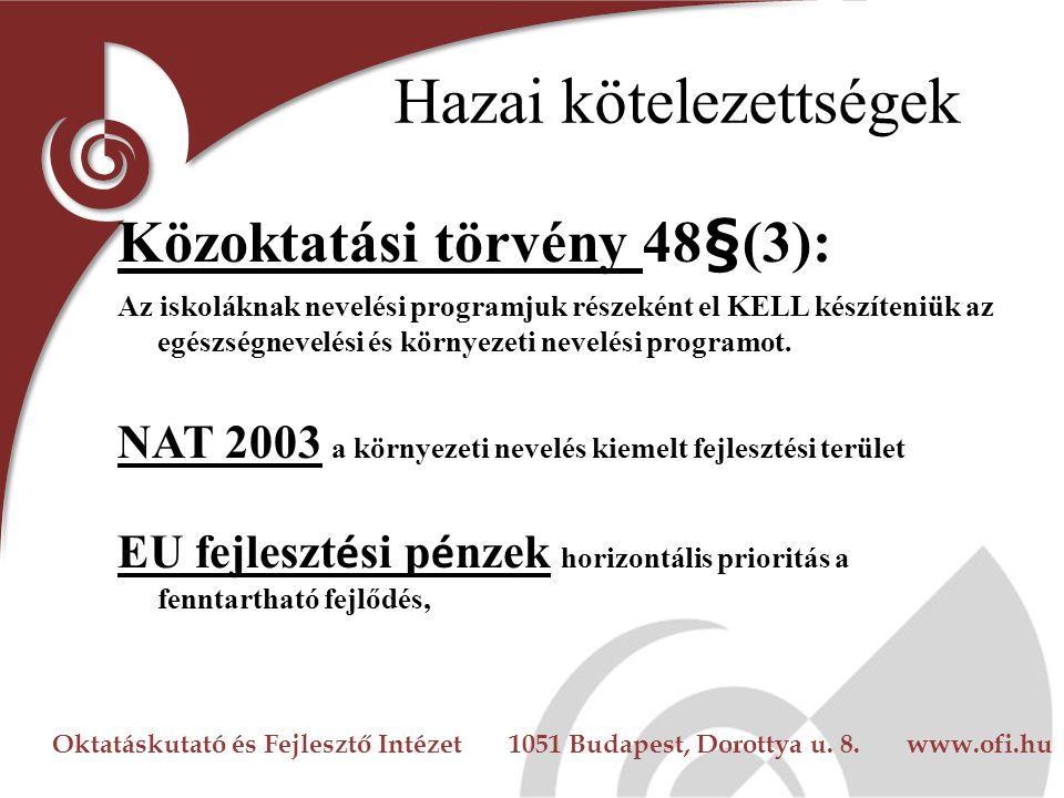 Oktatáskutató és Fejlesztő Intézet 1051 Budapest, Dorottya u. 8. www.ofi.hu Nemzetközi kötelezettségek ENSZ Fenntarthatóságra nevelés évtized UNECE –
