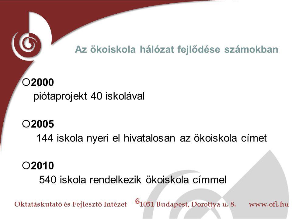 Oktatáskutató és Fejlesztő Intézet 1051 Budapest, Dorottya u. 8. www.ofi.hu Ökoiskolák A cím azoknak a nevelési-oktatási intézményeknek az elismerését