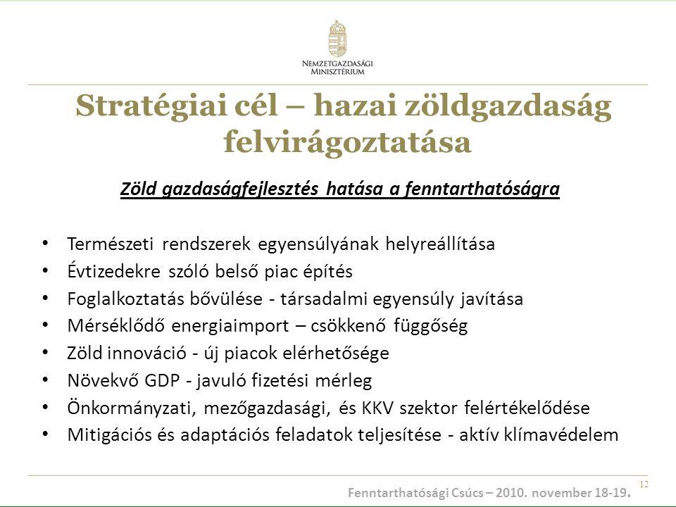 12 Stratégiai cél – hazai zöldgazdaság felvirágoztatása Zöld gazdaságfejlesztés hatása a fenntarthatóságra Természeti rendszerek egyensúlyának helyreá