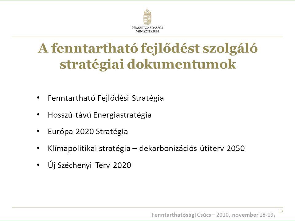 13 A fenntartható fejlődést szolgáló stratégiai dokumentumok Fenntartható Fejlődési Stratégia Hosszú távú Energiastratégia Európa 2020 Stratégia Klíma