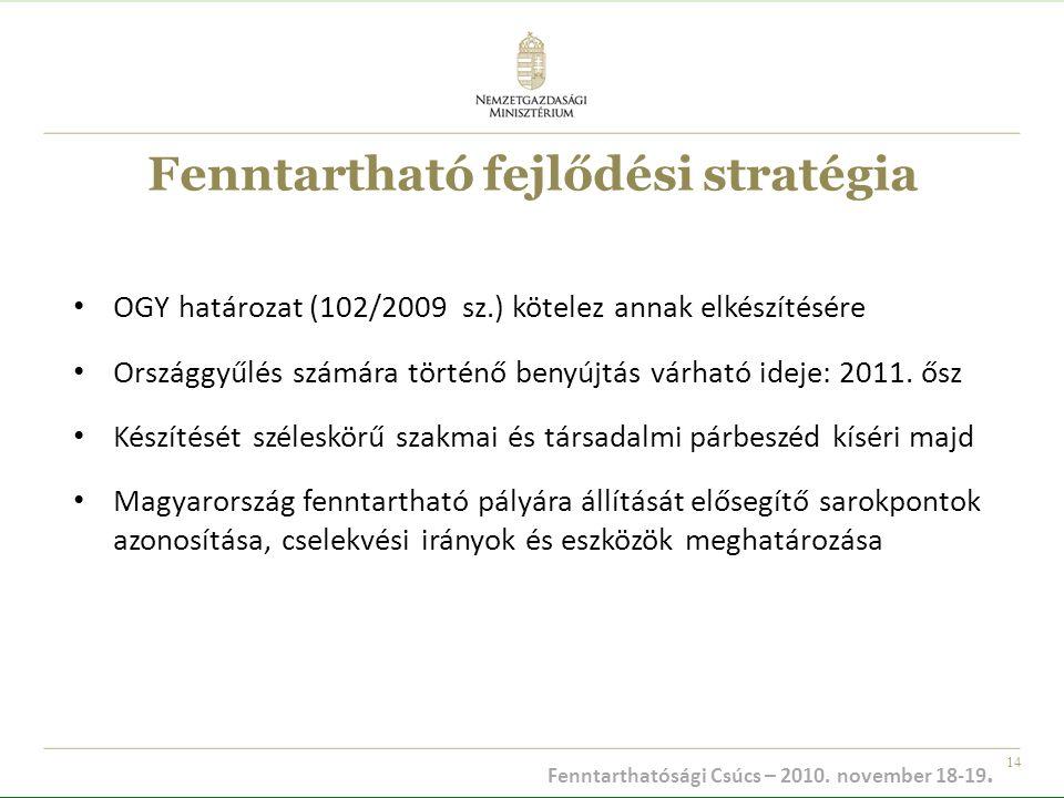 14 Fenntartható fejlődési stratégia OGY határozat (102/2009 sz.) kötelez annak elkészítésére Országgyűlés számára történő benyújtás várható ideje: 201