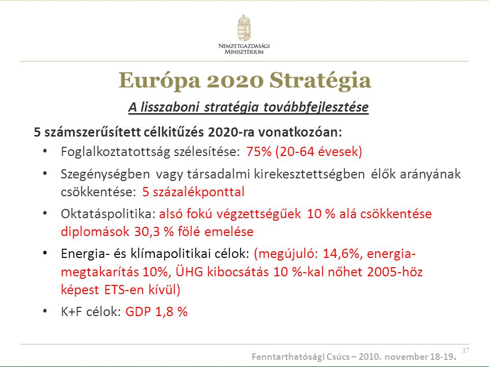 17 Európa 2020 Stratégia A lisszaboni stratégia továbbfejlesztése 5 számszerűsített célkitűzés 2020-ra vonatkozóan: Foglalkoztatottság szélesítése: 75