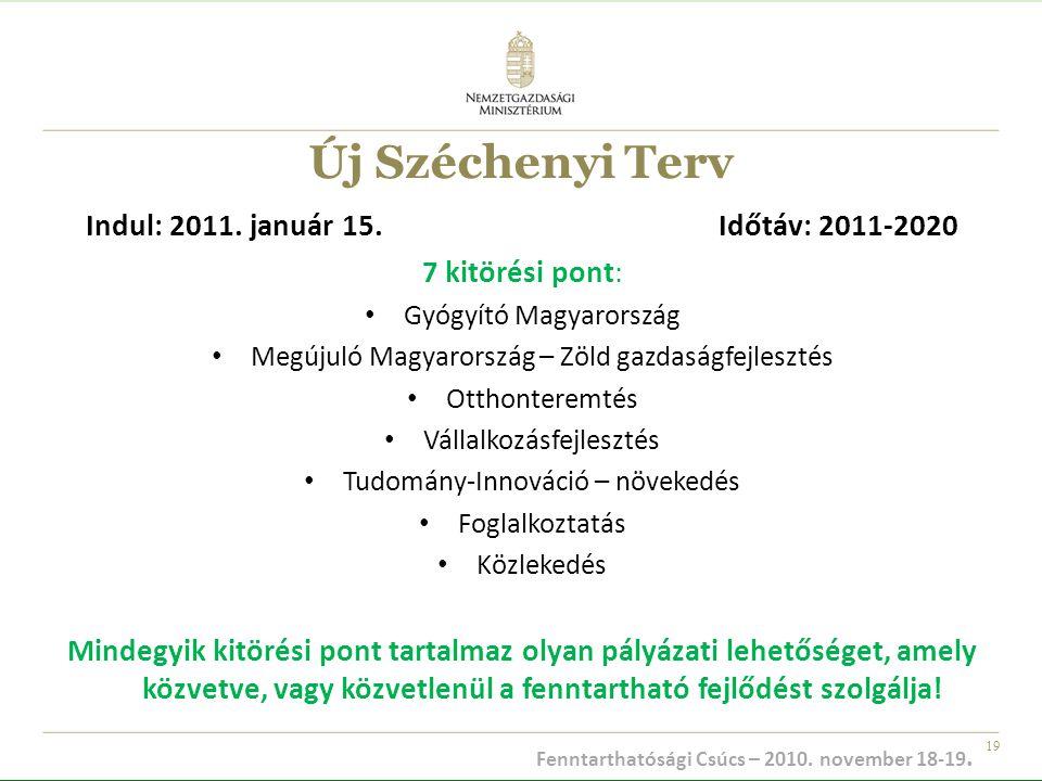 19 Új Széchenyi Terv Indul: 2011. január 15. Időtáv: 2011-2020 7 kitörési pont: Gyógyító Magyarország Megújuló Magyarország – Zöld gazdaságfejlesztés