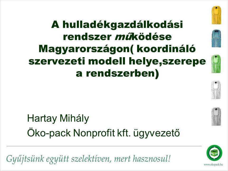 ) A hulladékgazdálkodási rendszer működése Magyarországon( koordináló szervezeti modell helye,szerepe a rendszerben) Hartay Mihály Öko-pack Nonprofit kft.