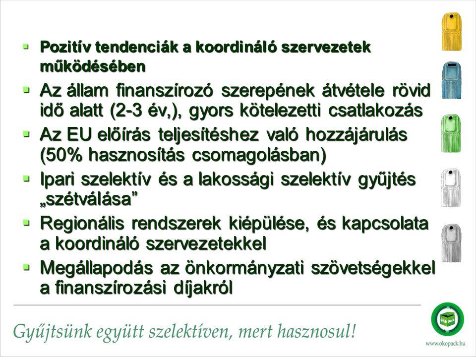 """ Pozitív tendenciák a koordináló szervezetek működésében  Az állam finanszírozó szerepének átvétele rövid idő alatt (2-3 év,), gyors kötelezetti csatlakozás  Az EU előírás teljesítéshez való hozzájárulás (50% hasznosítás csomagolásban)  Ipari szelektív és a lakossági szelektív gyűjtés """"szétválása  Regionális rendszerek kiépülése, és kapcsolata a koordináló szervezetekkel  Megállapodás az önkormányzati szövetségekkel a finanszírozási díjakról"""