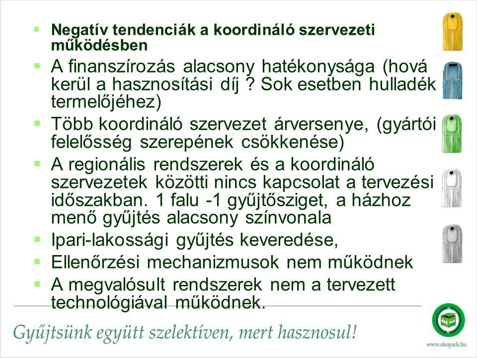   Negatív tendenciák a koordináló szervezeti működésben   A finanszírozás alacsony hatékonysága (hová kerül a hasznosítási díj .
