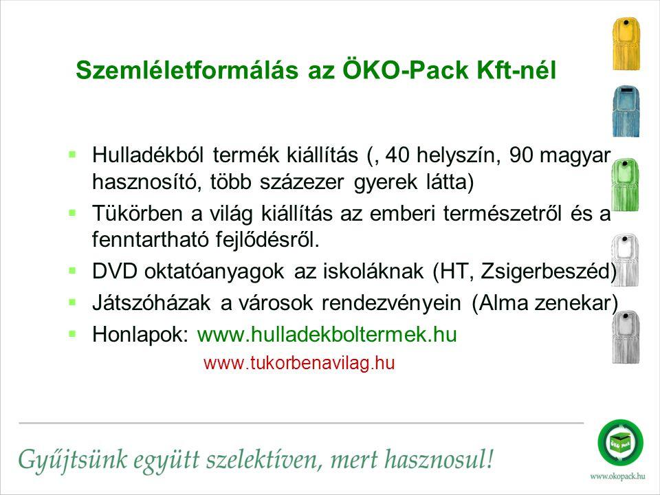 Szemléletformálás az ÖKO-Pack Kft-nél   Hulladékból termék kiállítás (, 40 helyszín, 90 magyar hasznosító, több százezer gyerek látta)   Tükörben a világ kiállítás az emberi természetről és a fenntartható fejlődésről.