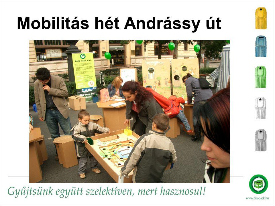 Mobilitás hét Andrássy út
