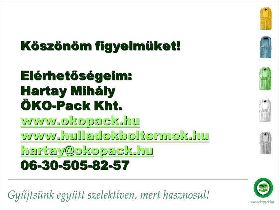 Köszönöm figyelmüket. Elérhetőségeim: Hartay Mihály ÖKO-Pack Kht.