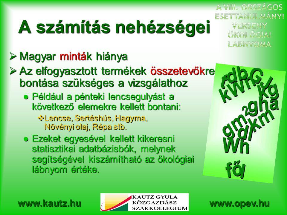www.kautz.huwww.opev.hu És amit tényleg magunk után hagytunk…