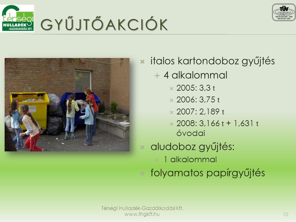 GYŰJTŐAKCIÓK  italos kartondoboz gyűjtés  4 alkalommal  2005: 3,3 t  2006: 3,75 t  2007: 2,189 t  2008: 3,166 t + 1,631 t óvodai  aludoboz gyűj