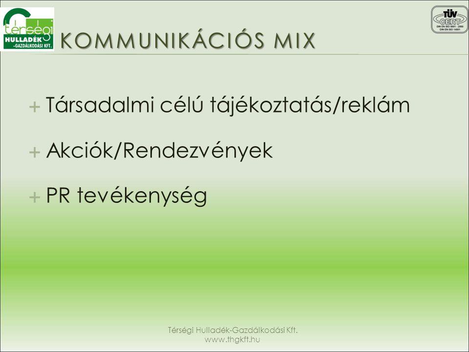 KOMMUNIKÁCIÓS MIX  Társadalmi célú tájékoztatás/reklám  Akciók/Rendezvények  PR tevékenység Térségi Hulladék-Gazdálkodási Kft. www.thgkft.hu