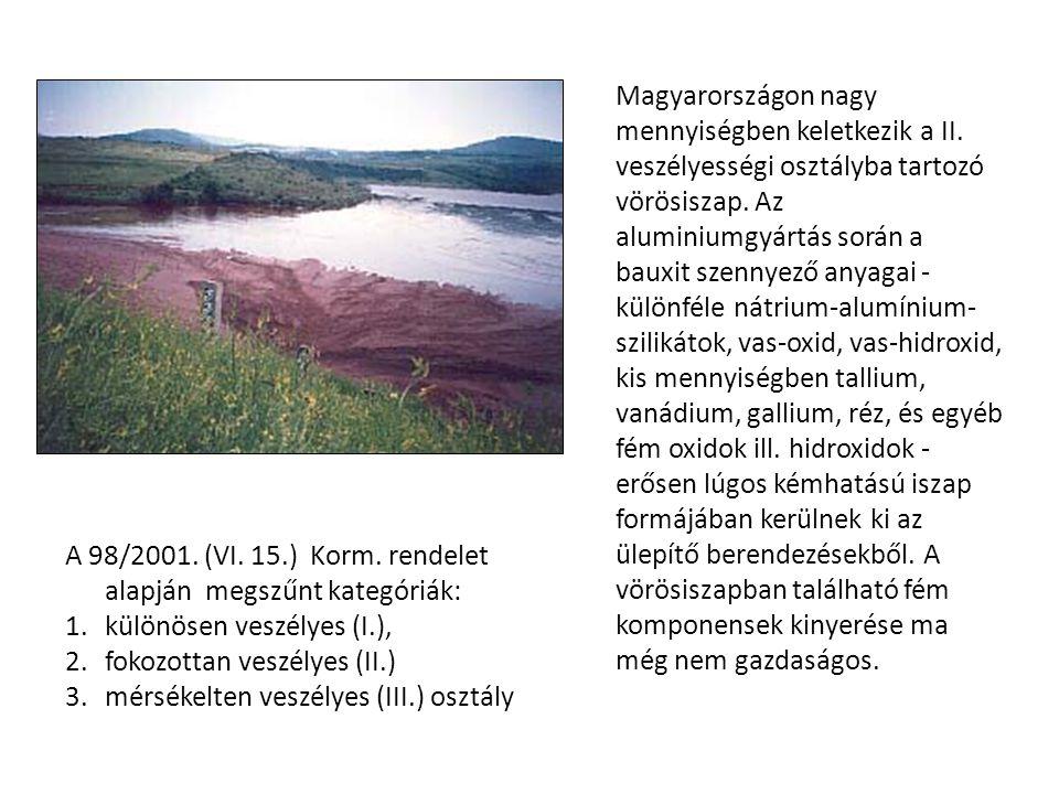 Magyarországon nagy mennyiségben keletkezik a II.veszélyességi osztályba tartozó vörösiszap.