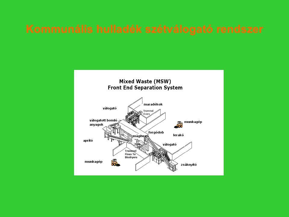 Kommunális hulladék szétválogató rendszer