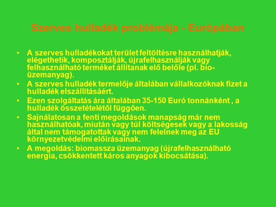 Szerves hulladék problémája - Európában A szerves hulladékokat terület feltöltésre használhatják, elégethetik, komposztálják, újrafelhasználják vagy felhasználható terméket állítanak elő belőle (pl.
