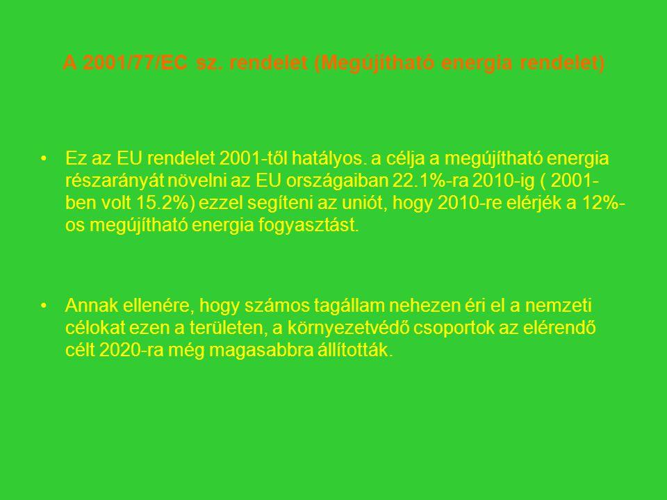 A 2001/77/EC sz.rendelet (Megújítható energia rendelet) Ez az EU rendelet 2001-től hatályos.