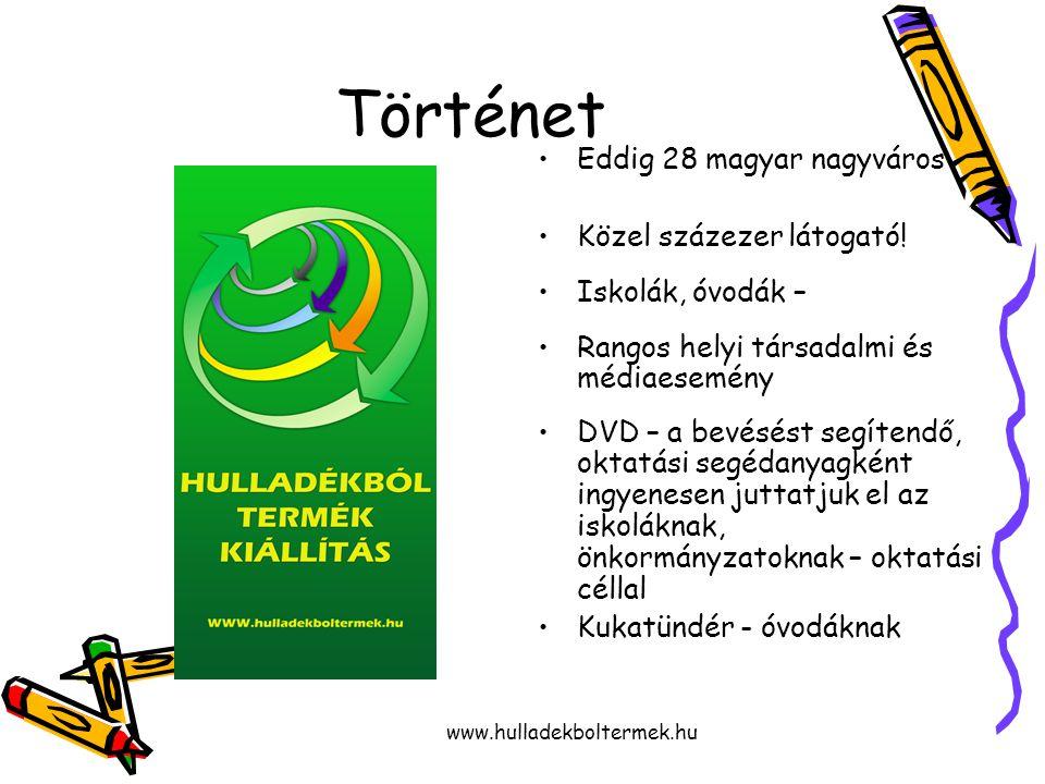 www.hulladekboltermek.hu Történet Eddig 28 magyar nagyváros Közel százezer látogató.